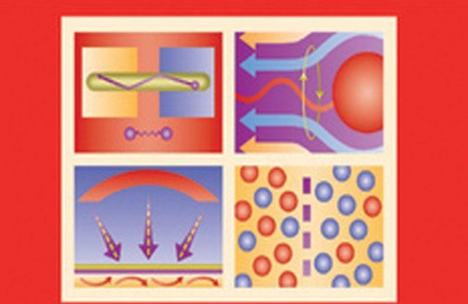 Fundamentals of Heat and Mass Transfer 6th Edition Frank P Incropera